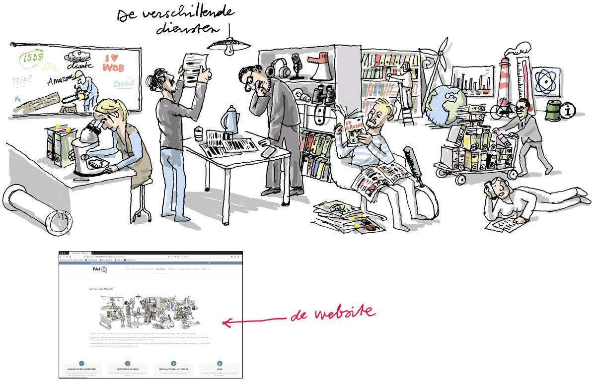 website 'Platform Authentieke Journalistiek'